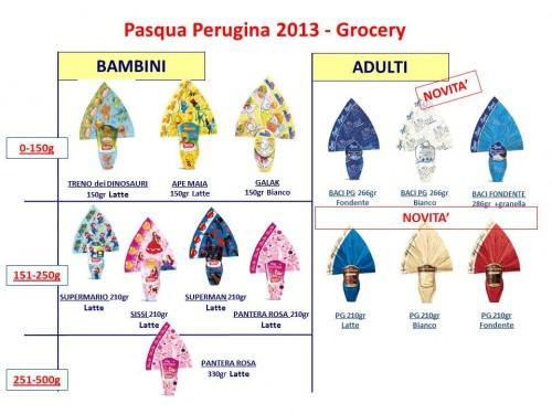 Tante uova Perugina per la Pasqua 2013