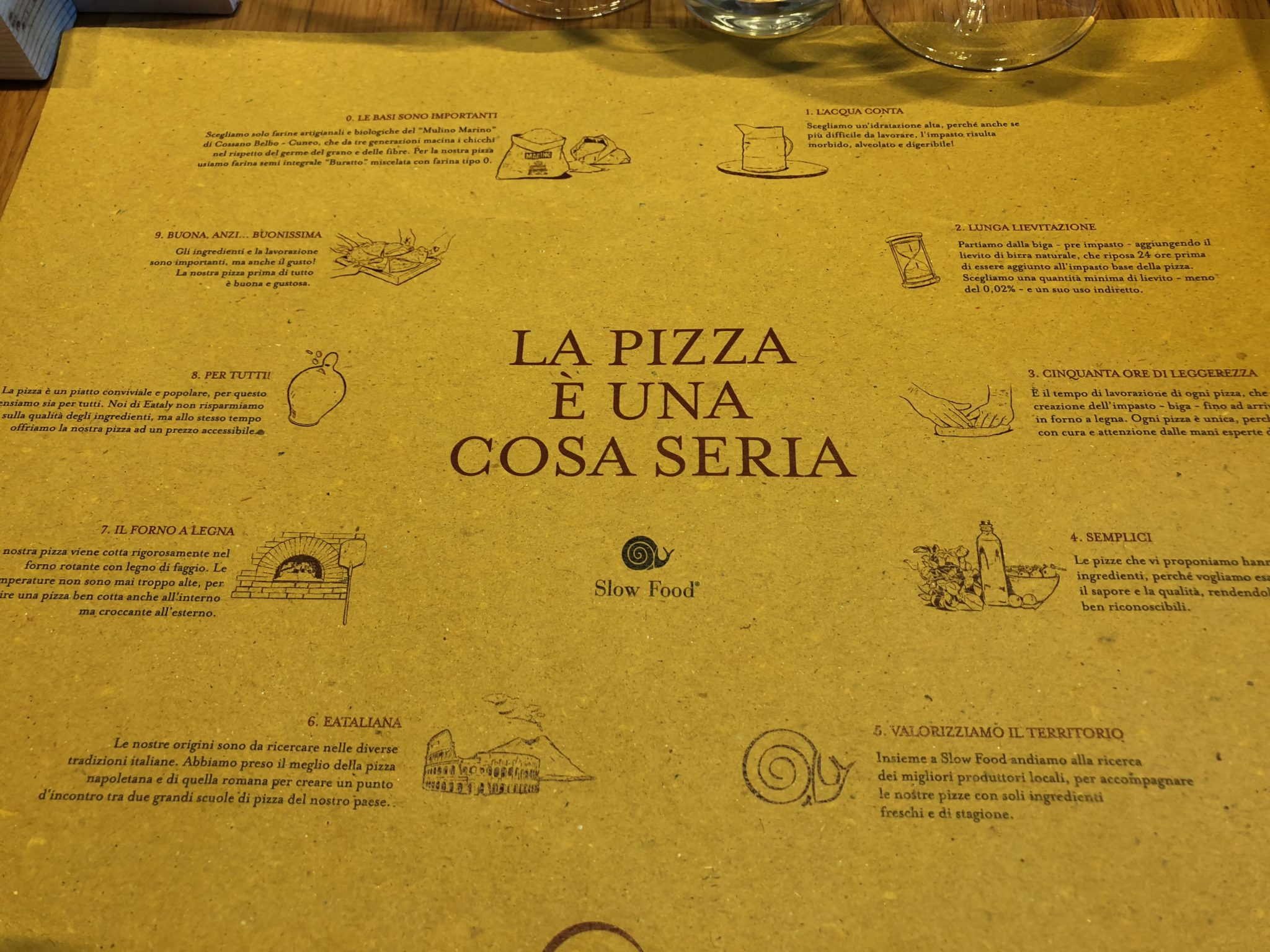 Pizza Eataly: la nuova sfida per il piatto simbolo della cucina italiana