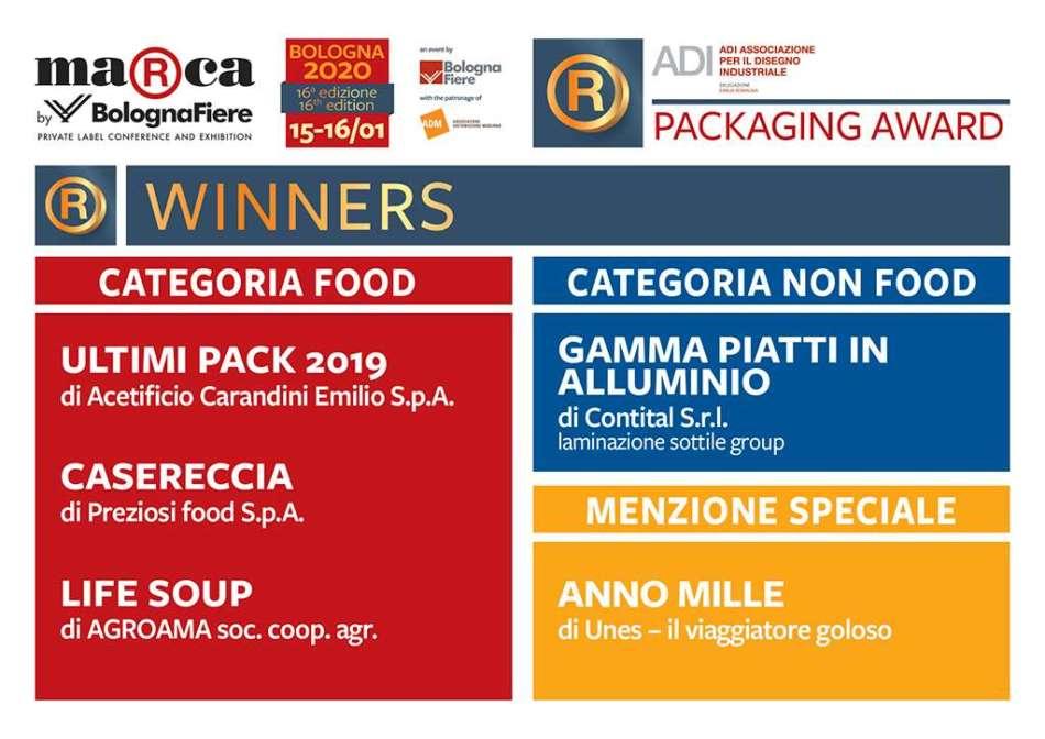 A Bologna ADI Packaging Design Award 2020: i prodotti premiati